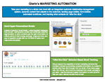 overview of marketing automation features