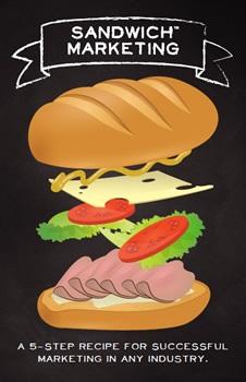 Sandwich Marketing booklet