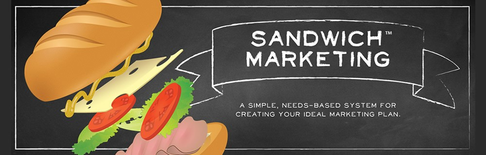 Sandwich Marketing™- the easy way to create a marketing campaign